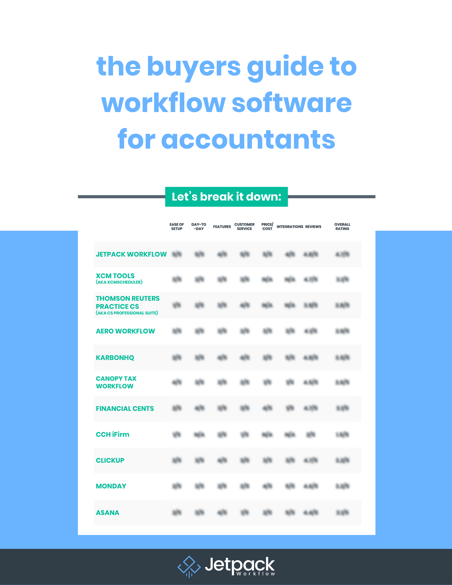 The Buyers Guide to Workflow Software for Accountants